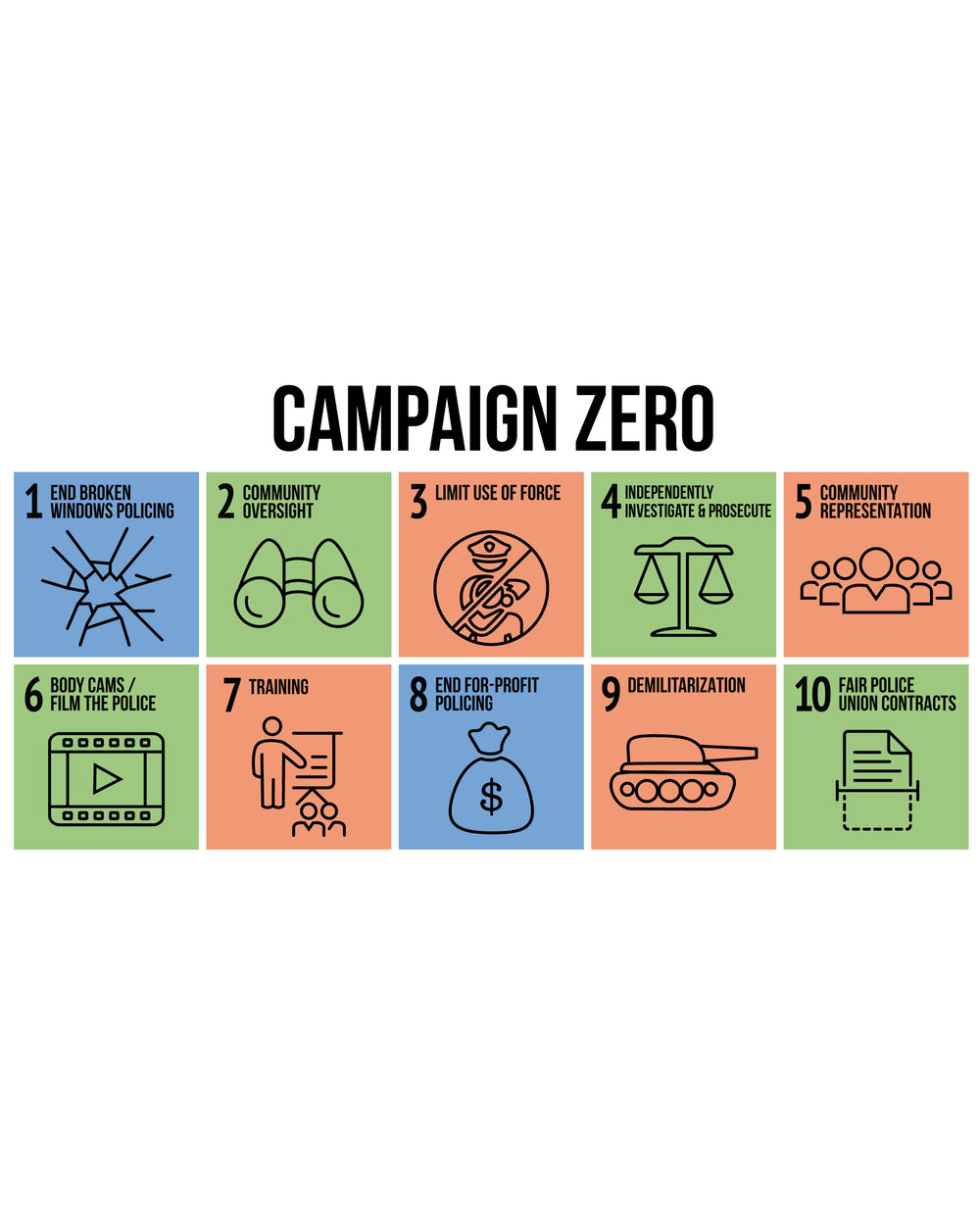 - Campaign ZeroAn organization utilizing research-based policy solutions to end police brutality